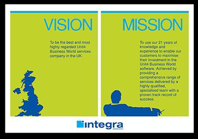Integra Associates