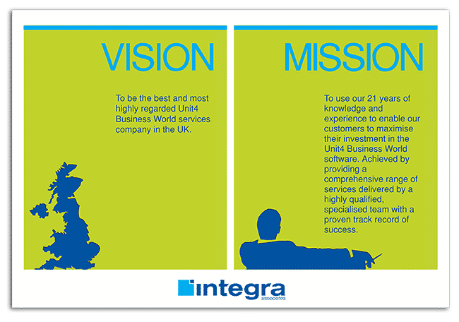 Integra Associates - Graphic Design